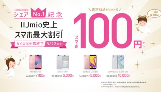 【終了】IIJmio(みおふぉん)がシェアNo1記念「スマホ100円キャンペーン」を開催!