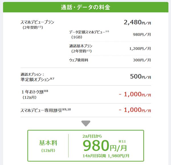 スマホデビュープランの料金内訳