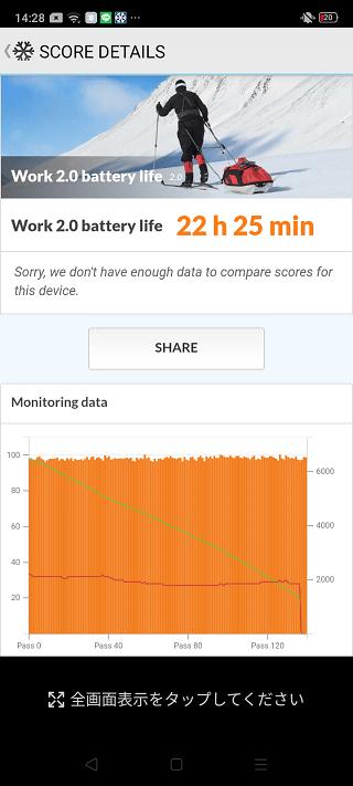 OPPO A5 2020のバッテリーテスト