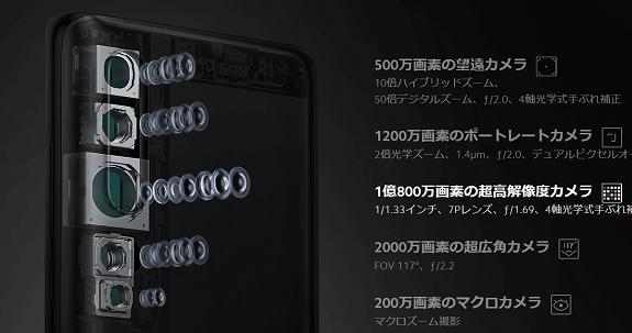 Mi Note 10 レンズ