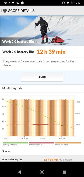 moto g8 plus バッテリー時間