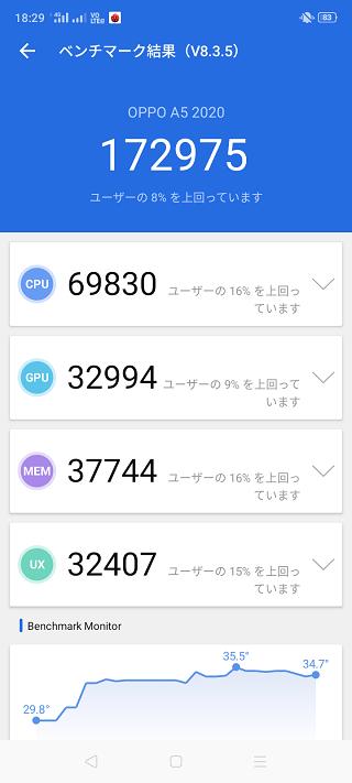 OPPO A5 2020 AnTuTuベンチマークスコア