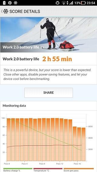 ZenFone ARのバッテリーテスト
