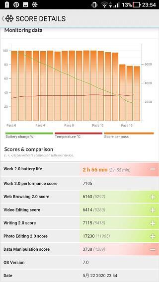 ZenFone ARのバッテリーテスト2