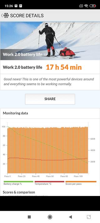 Redmi Note 9S バッテリー時間