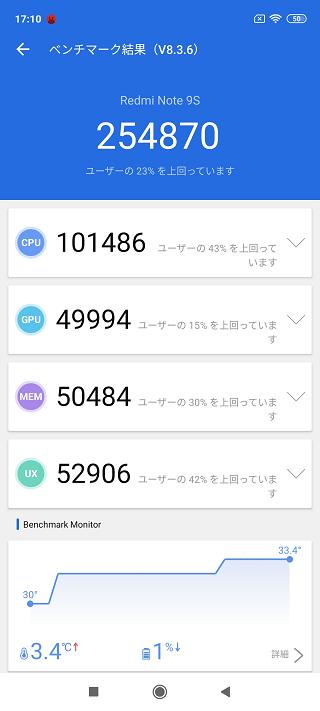 Redmi Note 9SのAnTuTu8ベンチマークスコア