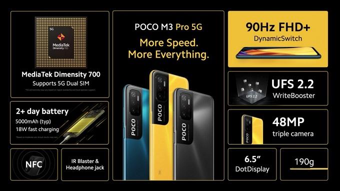Xiaomi POCO M3 Proの主な特徴
